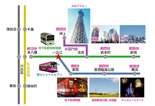 オートランド東京周辺地図
